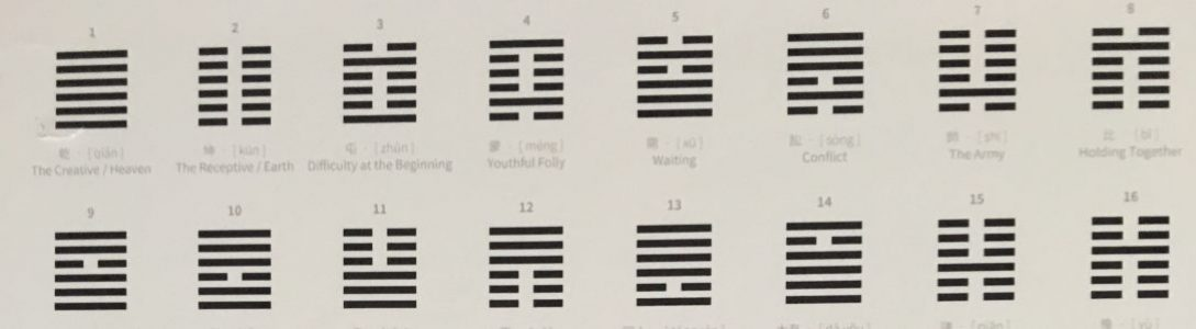 notes from an inner journey with the i ching